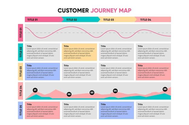 Infographie De La Carte Du Parcours Client Vecteur gratuit