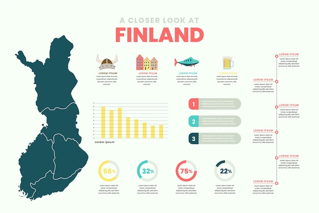 Infographie De Carte De Finlande Dessinée à La Main Vecteur gratuit
