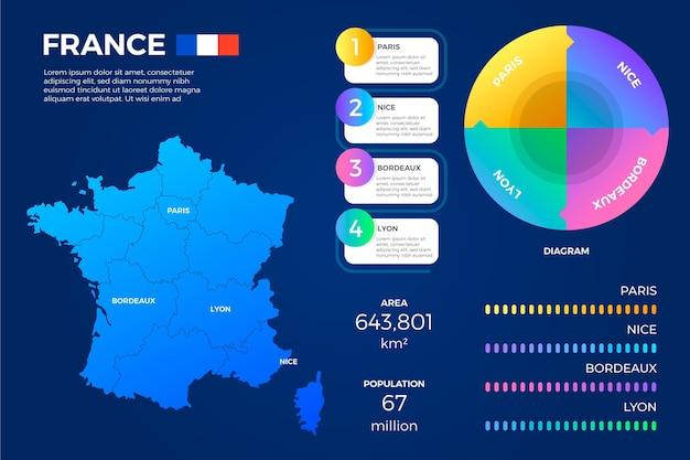 Infographie De Carte De France Dégradé Créatif Vecteur gratuit
