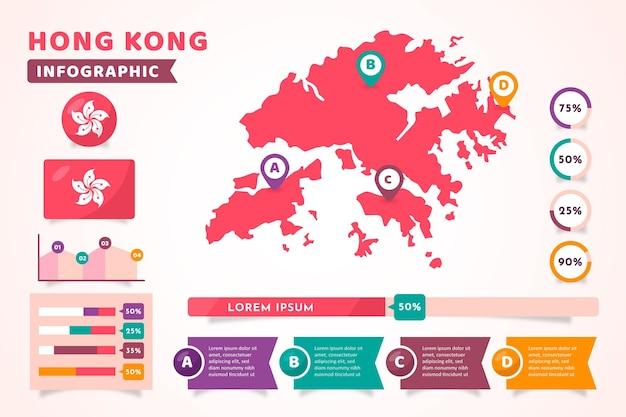 Infographie De La Carte De Hong Kong Vecteur gratuit