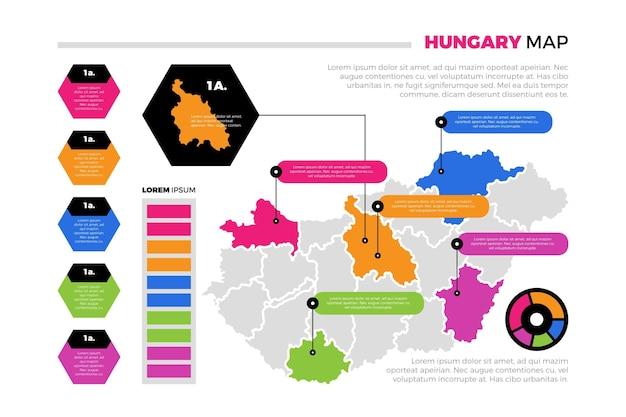 Infographie De La Carte De La Hongrie Vecteur gratuit