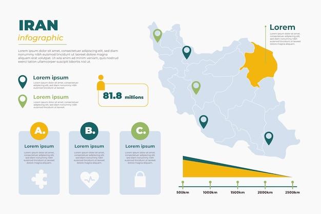 Infographie De La Carte De L'iran Vecteur gratuit