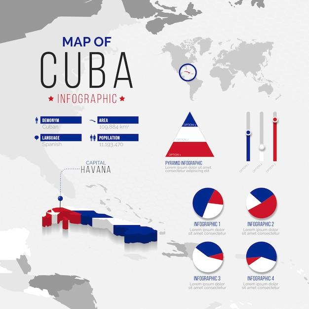 Infographie De La Carte Isométrique De Cuba Vecteur gratuit