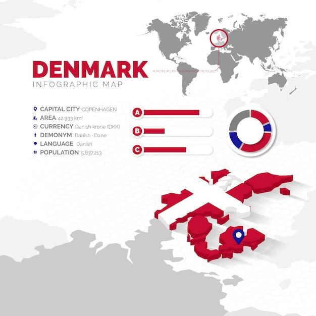 Infographie De La Carte Isométrique Du Danemark Vecteur gratuit