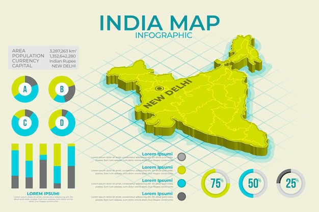Infographie De La Carte Isométrique De L & # 39; Inde Vecteur gratuit