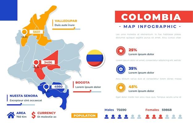 Infographie De La Carte Linéaire De La Colombie Vecteur Premium