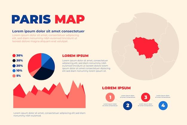 Infographie De Carte De Paris Dessinés à La Main Vecteur Premium