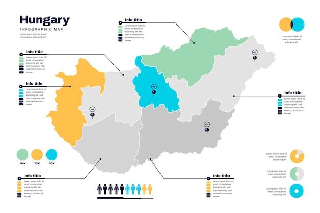 Infographie De La Carte Plate De La Hongrie Vecteur gratuit