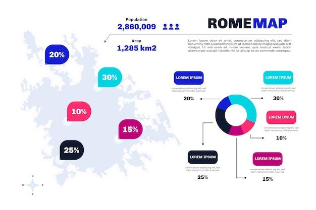 Infographie De Carte De Rome Design Plat Vecteur Premium