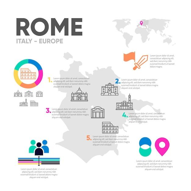 Infographie De Carte De Rome Plate Vecteur gratuit