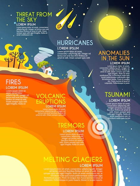 Infographie des catastrophes naturelles Vecteur gratuit