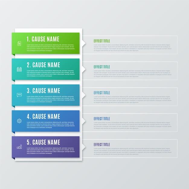 Infographie De Cause à Effet Dégradée Vecteur gratuit
