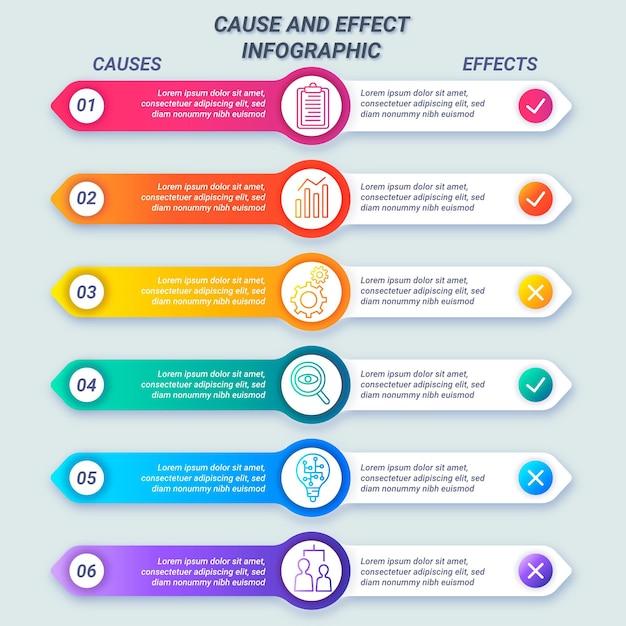 Infographie De Cause à Effet Dégradée Vecteur Premium