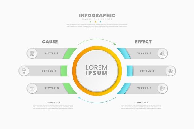 Infographie De Cause à Effet Vecteur Premium