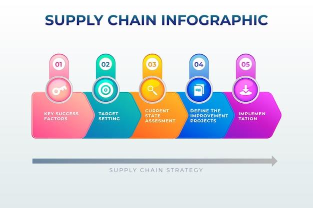 Infographie De La Chaîne D'approvisionnement Vecteur gratuit