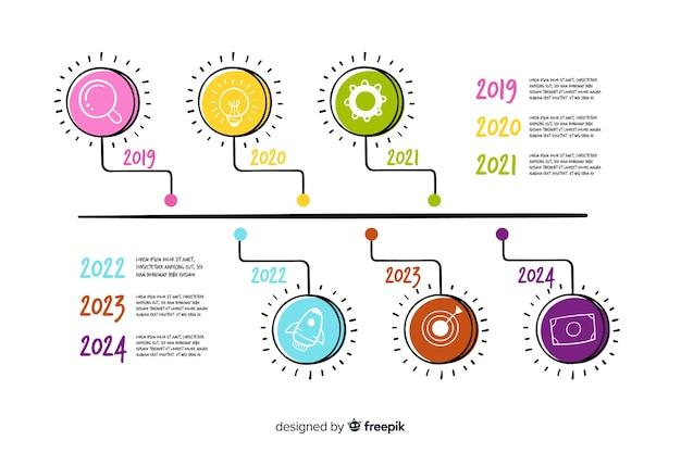Infographie De Chronologie Annuelle Dessinée à La Main Vecteur gratuit