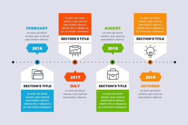 Infographie de la chronologie au design plat Vecteur gratuit
