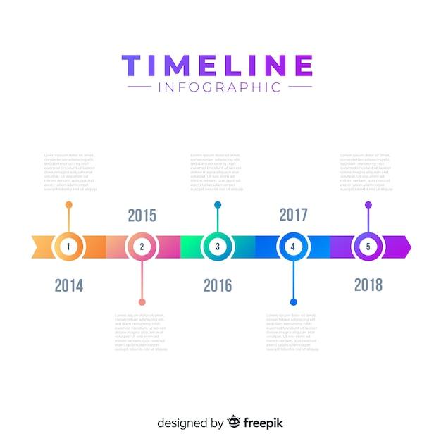 Infographie de chronologie de dégradé Vecteur gratuit