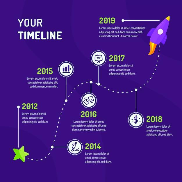 Infographie De Chronologie Dessinée à La Main Vecteur gratuit