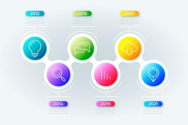 Infographie de la chronologie des entreprises Vecteur gratuit