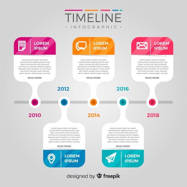 Infographie De Chronologie Plate Vecteur gratuit