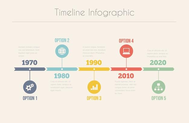 Infographie De La Chronologie Rétro Vecteur gratuit
