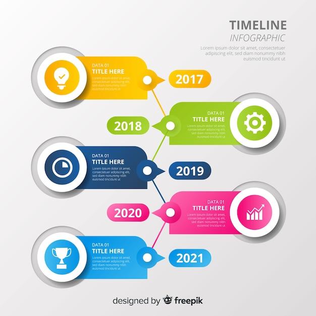Infographie de la chronologie Vecteur gratuit