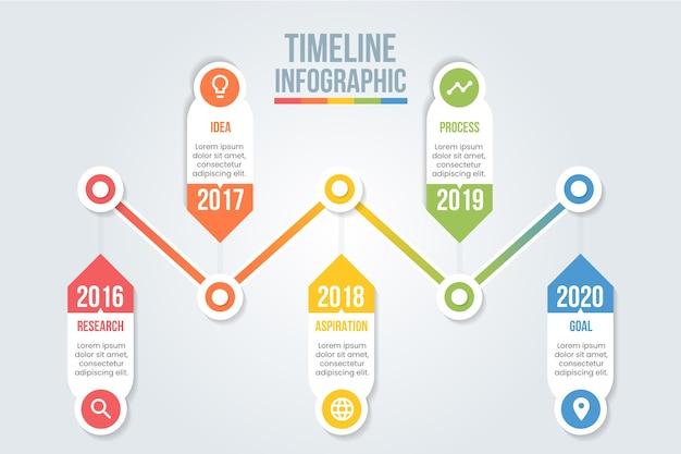 Infographie Chronologique Avec Statistiques Vecteur gratuit