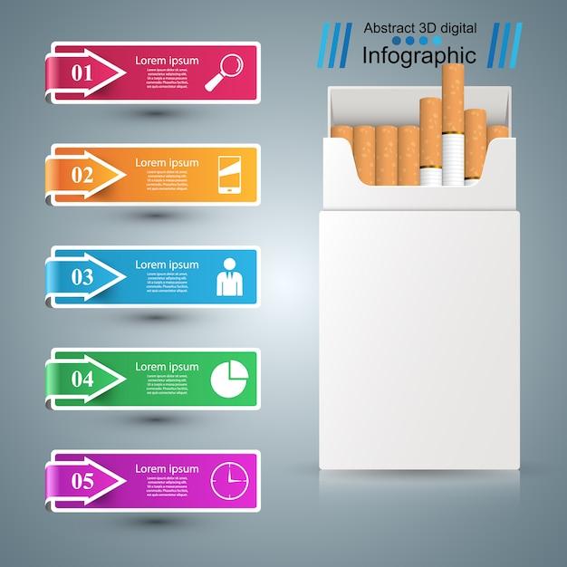 Infographie De La Cigarette Vecteur Premium