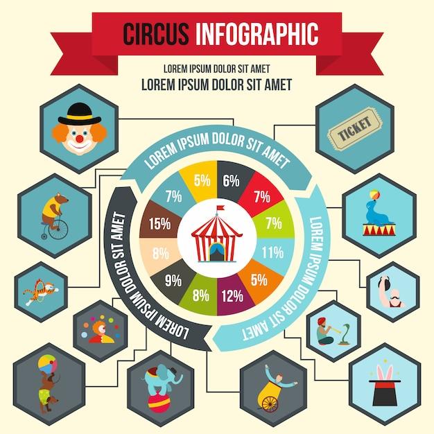 Infographie de cirque dans le style plat pour n'importe quelle conception Vecteur Premium
