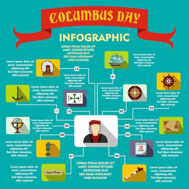 Infographie columbus day dans le style plat pour toute conception Vecteur Premium