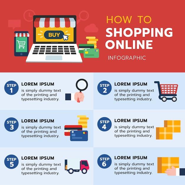 Infographie de comment faire des achats en ligne Vecteur Premium