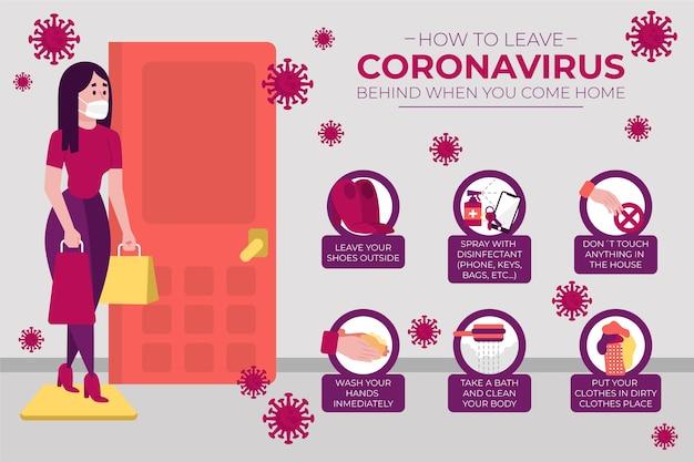Infographie - Comment Laisser Le Coronavirus Derrière Vous Lorsque Vous Rentrez Chez Vous Vecteur gratuit