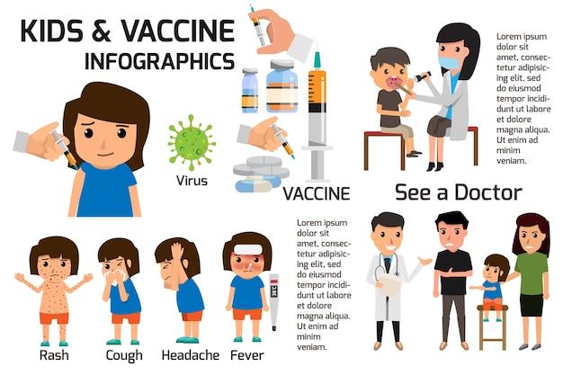 Infographie de concept de vaccination. Vecteur Premium
