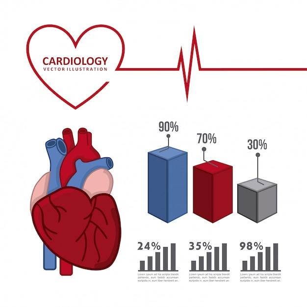 Infographie de la conception de la cardiologie sur vecteur de fond blanc i Vecteur Premium