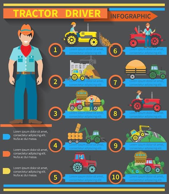 Infographie de conducteur de tracteur sertie de symboles de machines agricoles et de construction - illustration vectorielle Vecteur gratuit