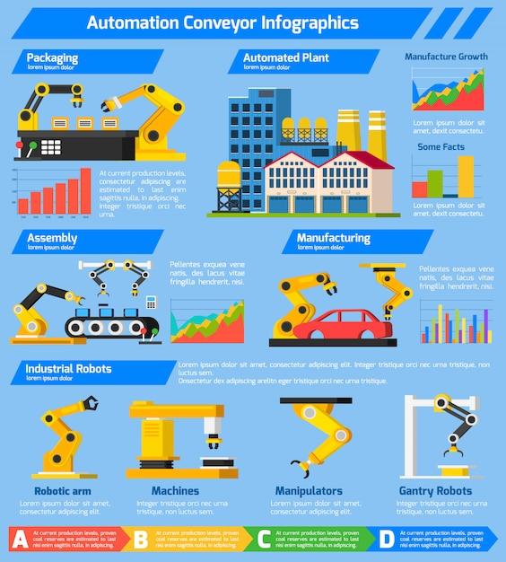 Infographie de convoyeur d'automatisation Vecteur gratuit