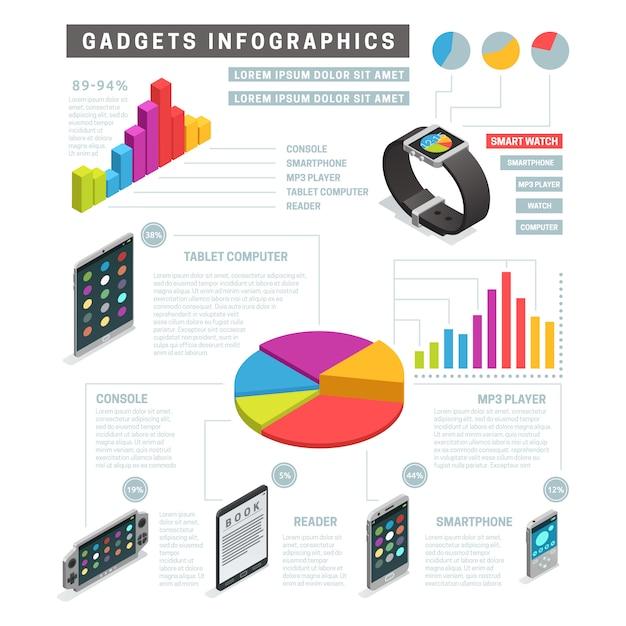 Infographie couleur isométrique illustrant différentes informations sur les gadgets avec graphiques et pourcentage de vecteur Vecteur gratuit