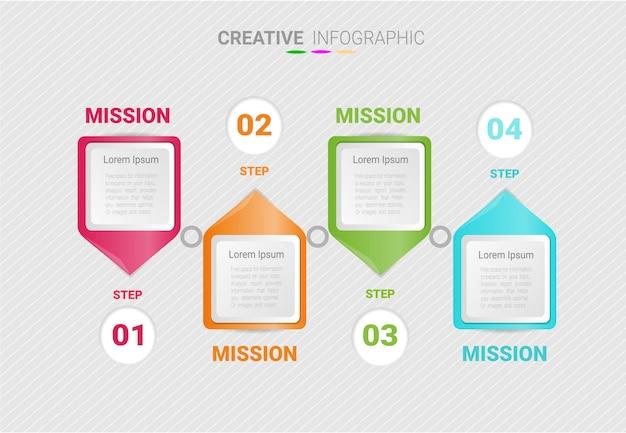 Infographie créative Vecteur Premium