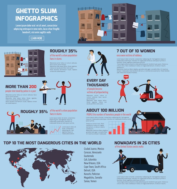Infographie du bidonville du ghetto Vecteur gratuit