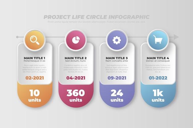 Infographie Du Cycle De Vie Du Projet Vecteur gratuit