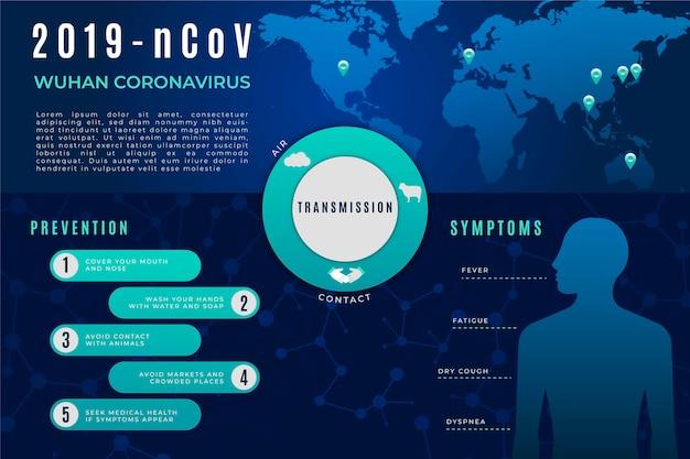 Infographie Du Virus Corona Vecteur gratuit