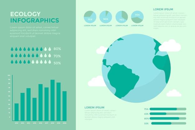 Infographie De L'écologie Avec Des Couleurs Rétro Vecteur gratuit