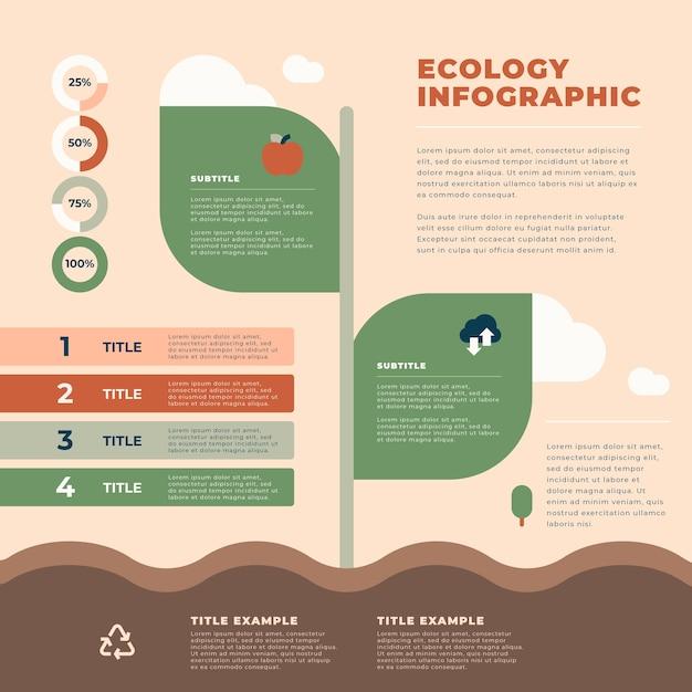 Infographie De L'écologie Plat Avec Des Couleurs Rétro Vecteur gratuit