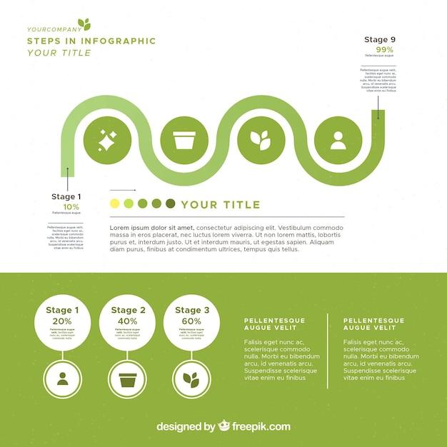 Infographie de l'écosystème moderne avec un design plat Vecteur gratuit