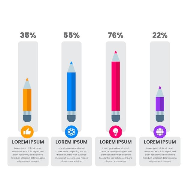 Infographie De L'éducation Au Design Plat Vecteur gratuit