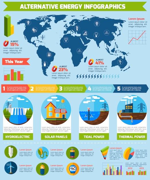 Infographie sur les énergies alternatives Vecteur gratuit