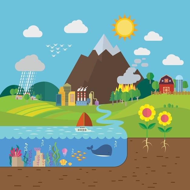 Infographie environnement réchauffement climatique Vecteur Premium