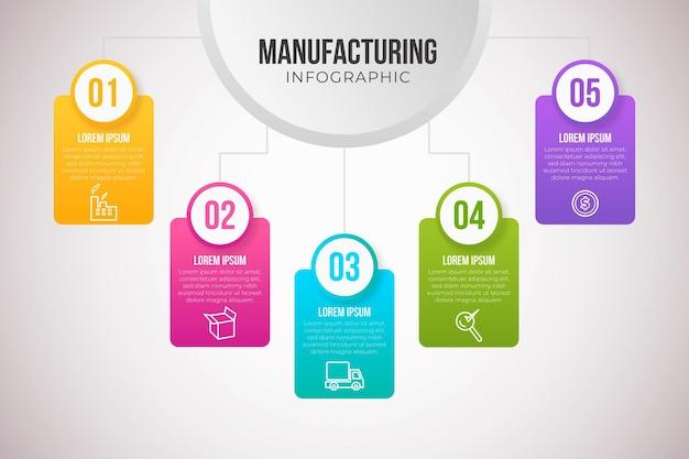 Infographie De Fabrication Vecteur gratuit