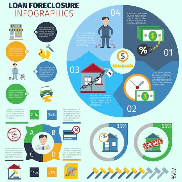 Infographie de forclusion de prêt Vecteur gratuit
